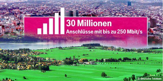 Deutsche Telekom: 30 Mio. Haushalte mit bis zu 250 Mbit/s