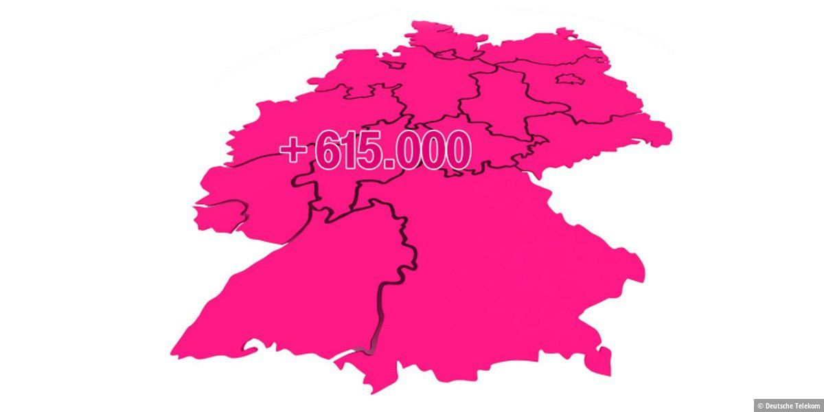 Telekom: Bis zu 250 Mbit/s für weitere 615.000 Anschlüsse