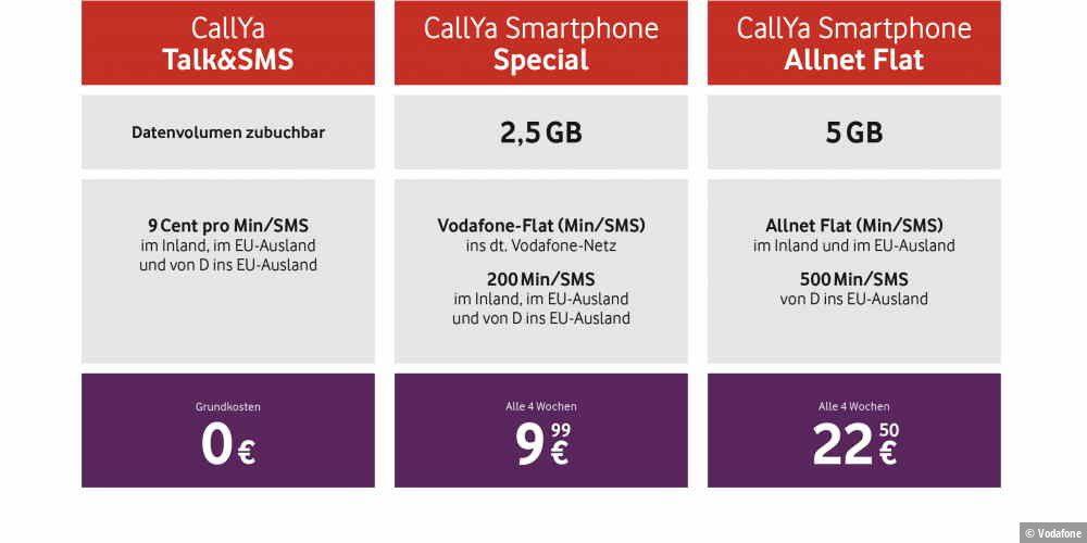 Vodafone: Prepaid Callya mit mehr Datenvolumen