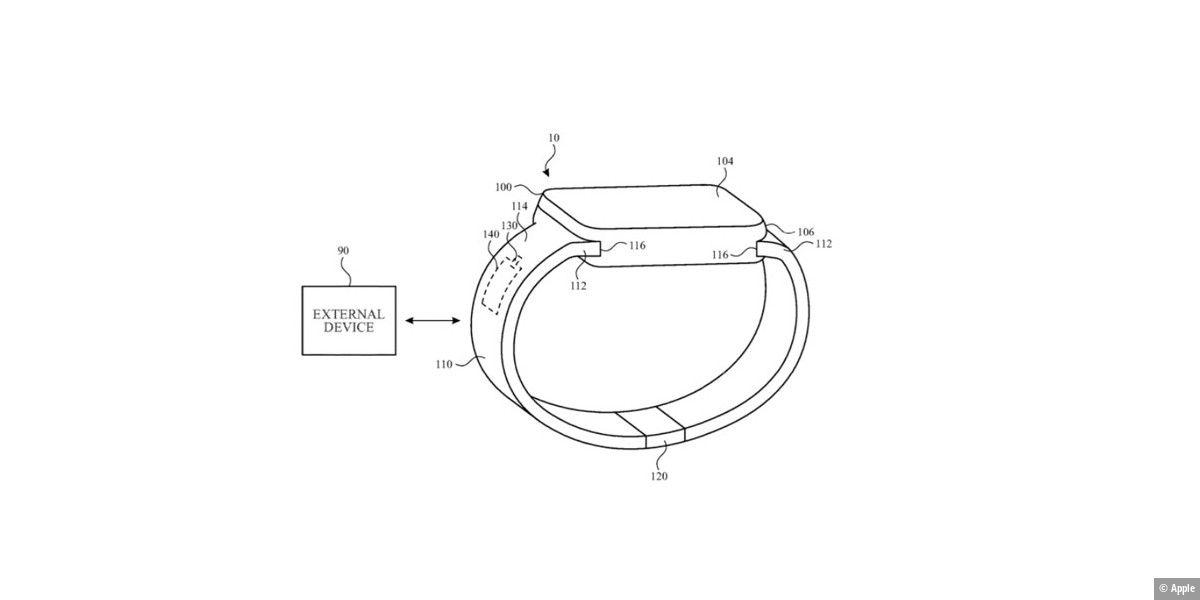 Apple entwickelt Watch-Armbänder mit Antennen